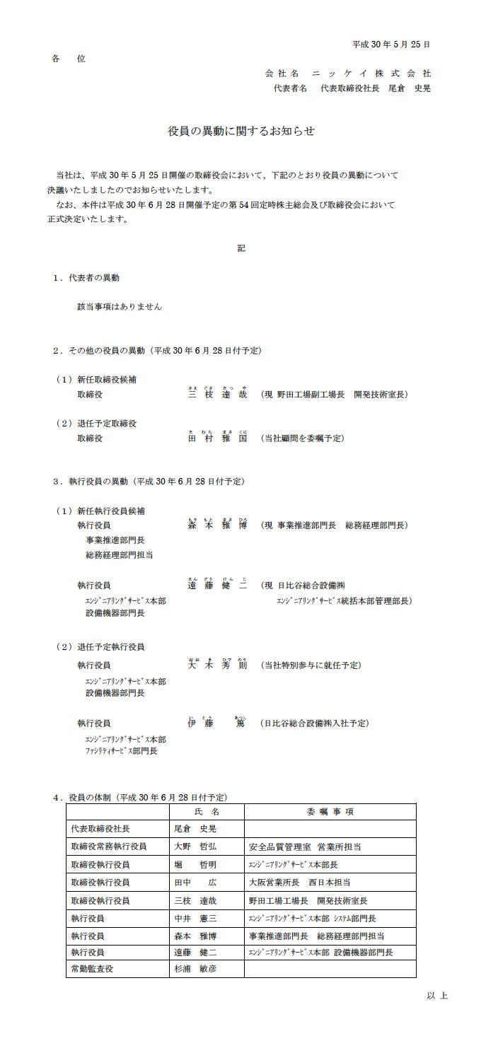 Nikkey180525